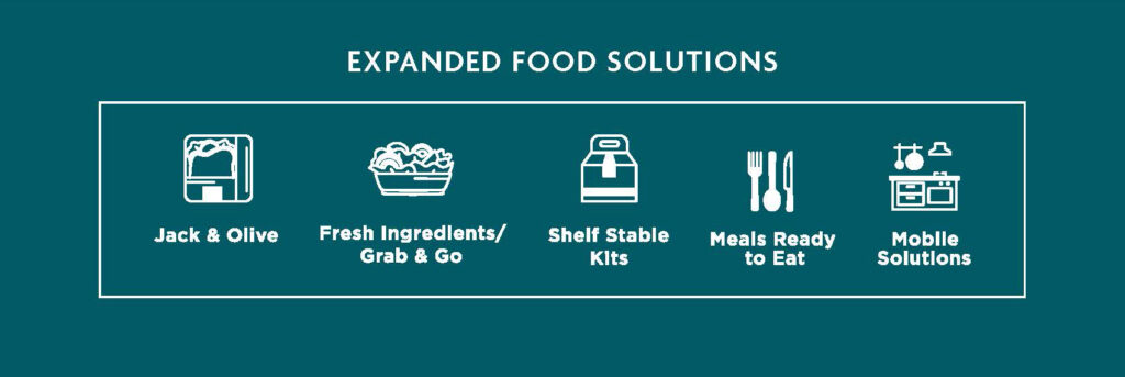 Expanded food solutions