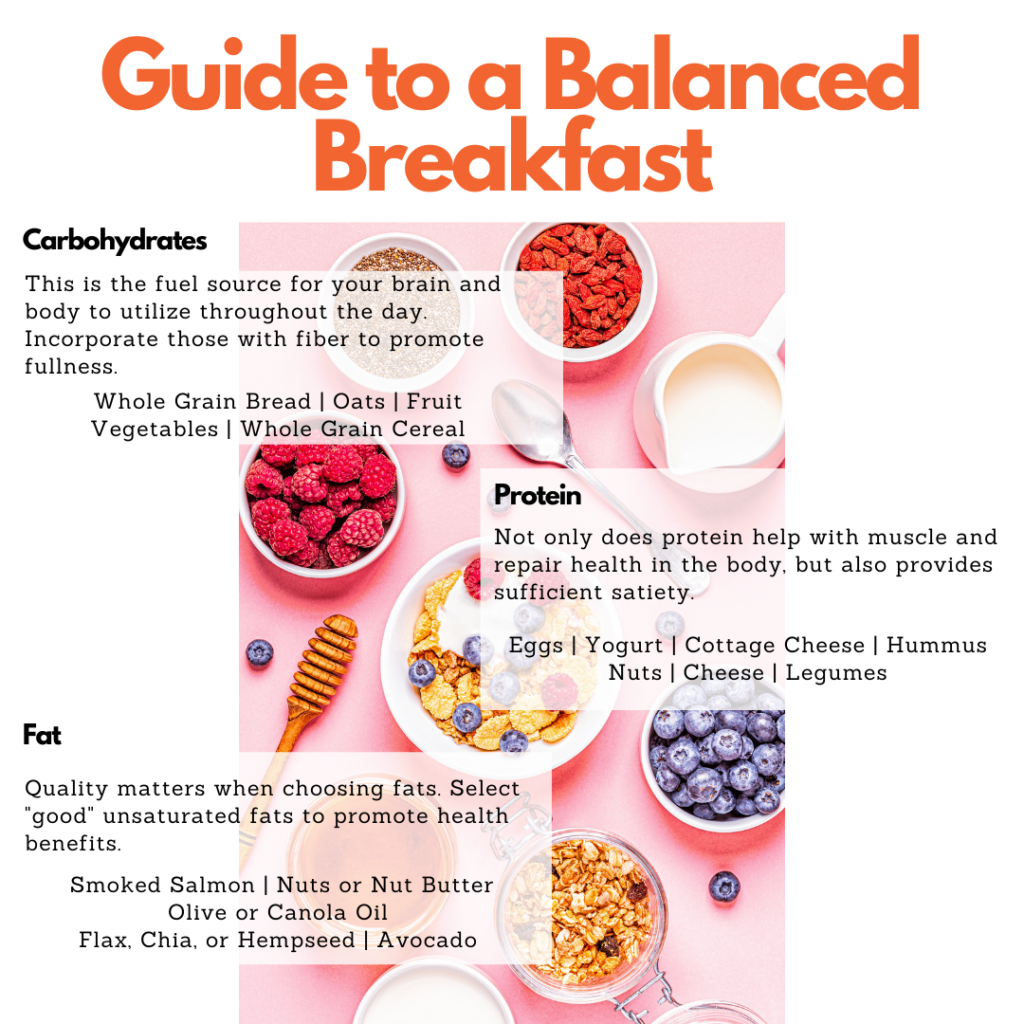 guide to a balanced breakfast